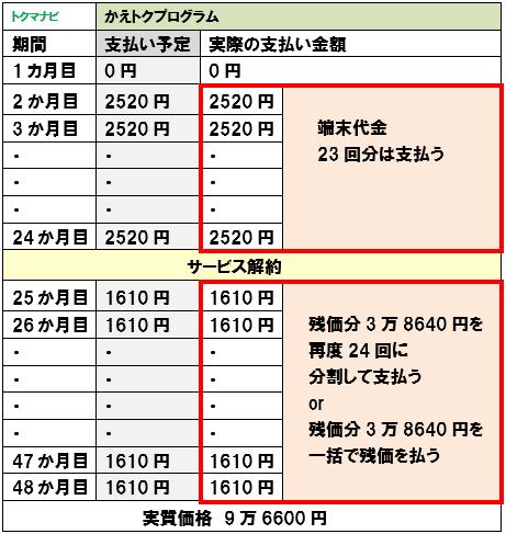 f:id:dragon_post:20200305110049p:plain
