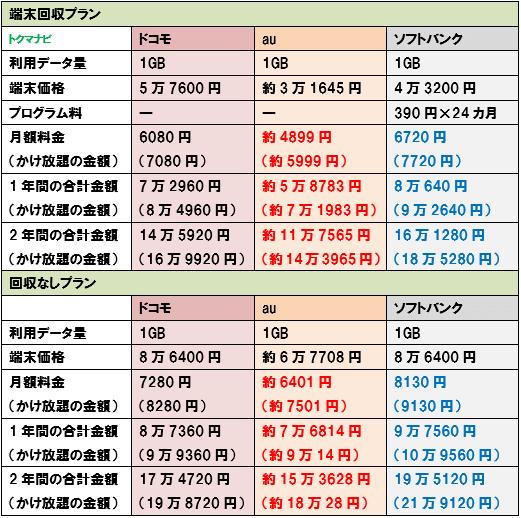 f:id:dragon_post:20200312165904p:plain