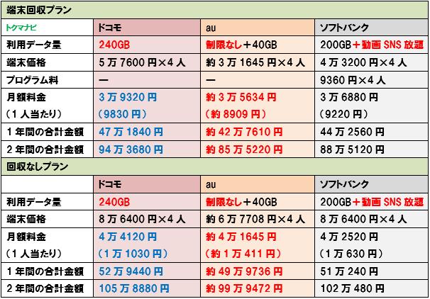 f:id:dragon_post:20200312171037p:plain