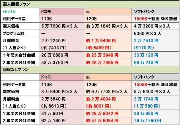 f:id:dragon_post:20200312171725p:plain