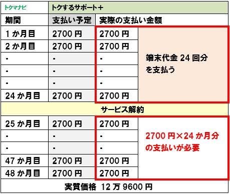f:id:dragon_post:20200415152402p:plain