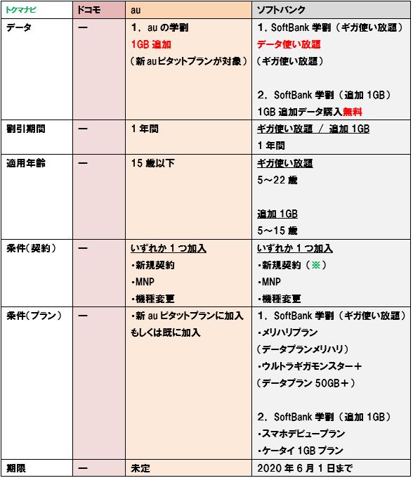 f:id:dragon_post:20200418161740p:plain