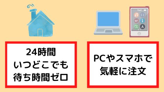 f:id:dragon_post:20200430084554p:plain