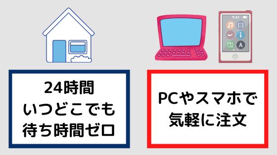 f:id:dragon_post:20200505093500p:plain