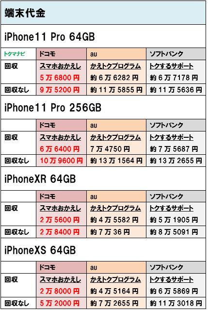 f:id:dragon_post:20200516114341p:plain