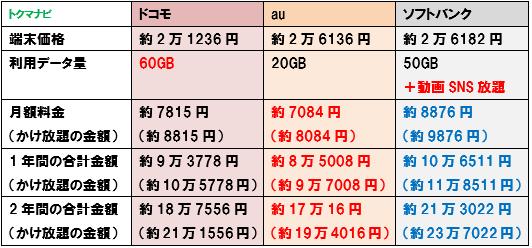 f:id:dragon_post:20200516114853p:plain