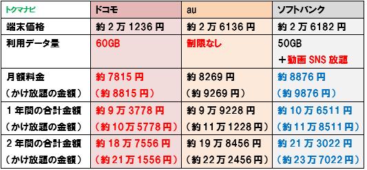 f:id:dragon_post:20200516114918p:plain