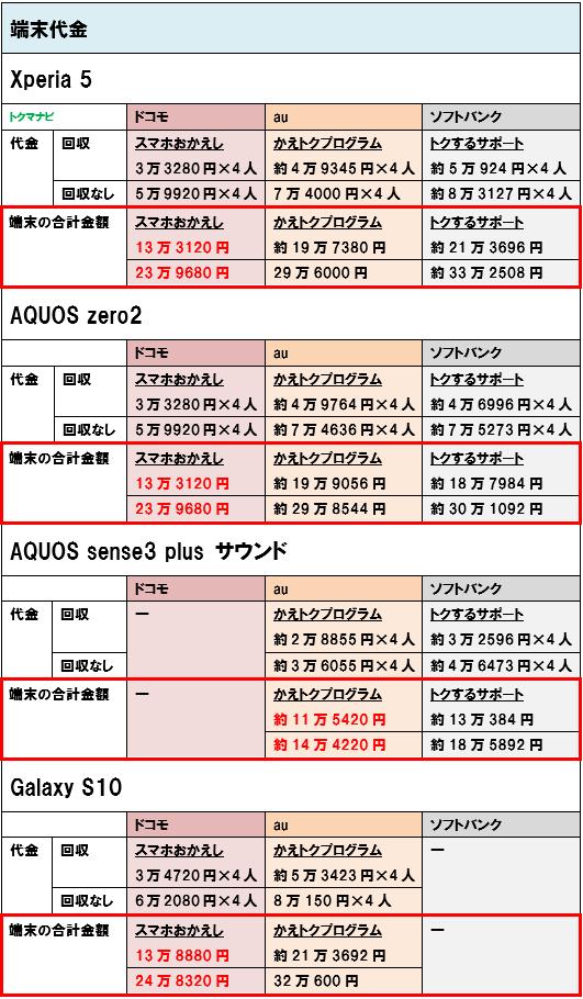 f:id:dragon_post:20200516114955p:plain