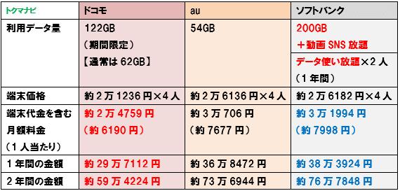 f:id:dragon_post:20200516115143p:plain