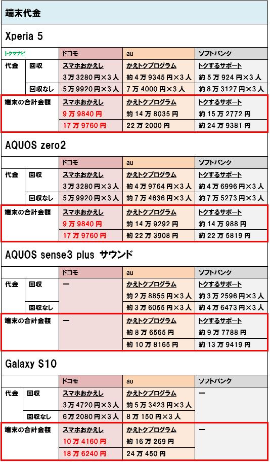 f:id:dragon_post:20200516115210p:plain