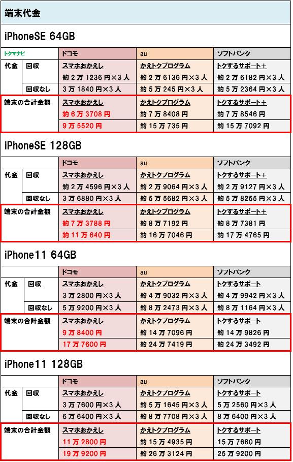 f:id:dragon_post:20200516115227p:plain