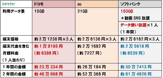 f:id:dragon_post:20200516115325p:plain