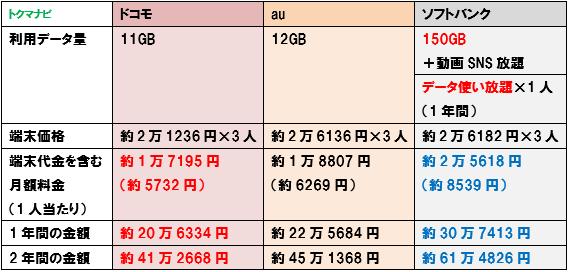 f:id:dragon_post:20200516115358p:plain