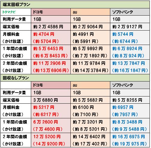 f:id:dragon_post:20200605174852p:plain