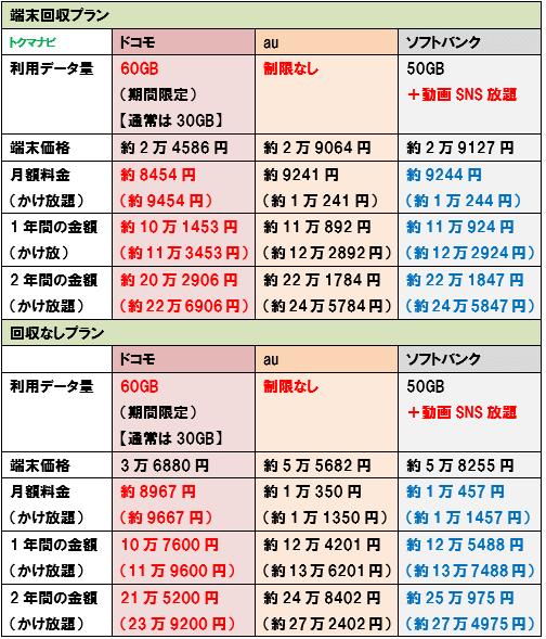 f:id:dragon_post:20200605175238p:plain