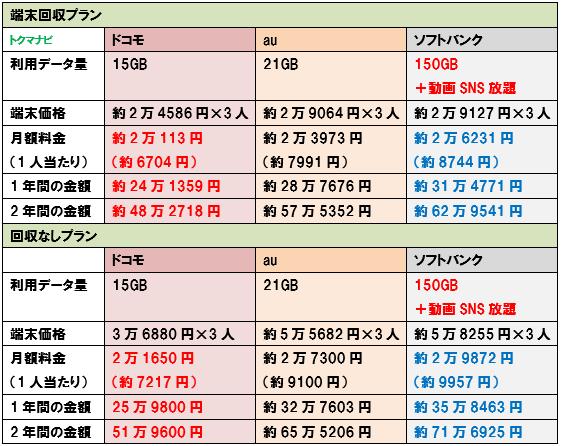 f:id:dragon_post:20200605180050p:plain