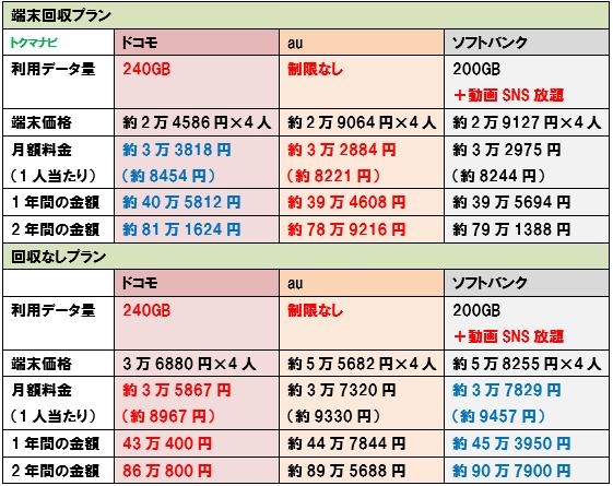 f:id:dragon_post:20200609190037p:plain