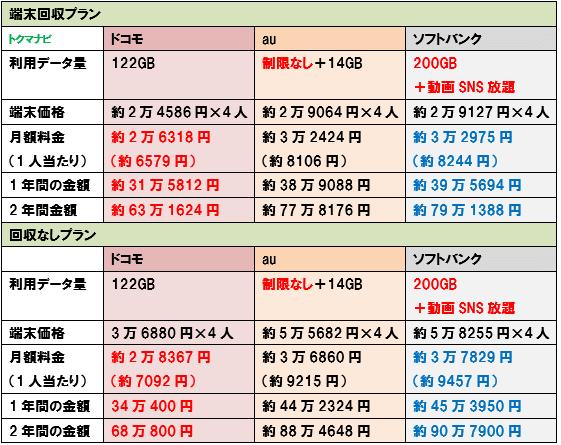 f:id:dragon_post:20200609190100p:plain