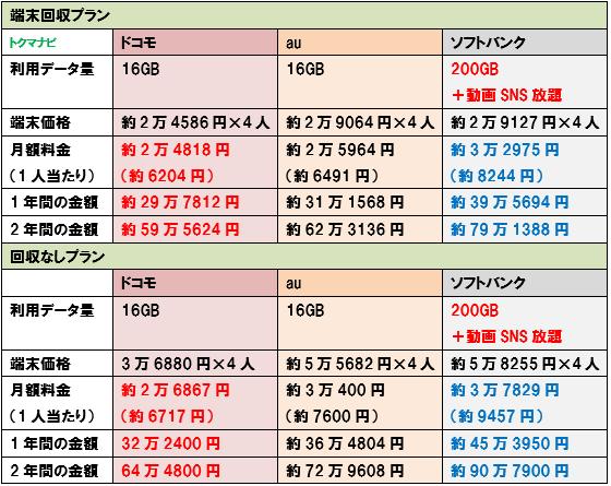 f:id:dragon_post:20200609190157p:plain