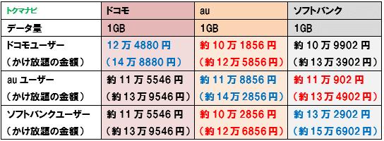 f:id:dragon_post:20200617152645p:plain