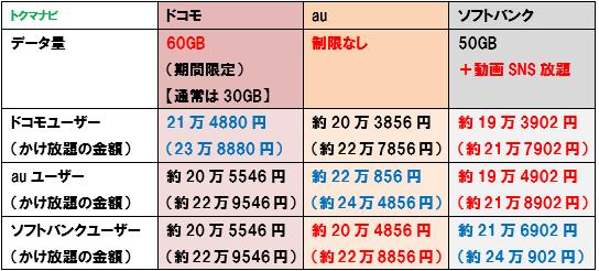 f:id:dragon_post:20200617152921p:plain