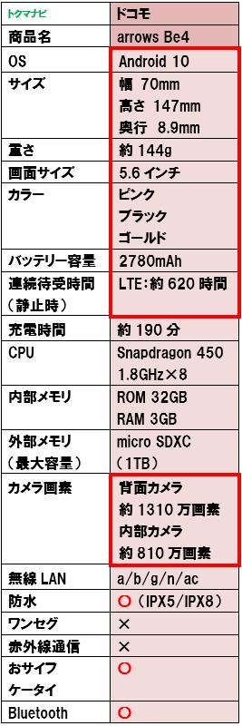 f:id:dragon_post:20200709131100p:plain
