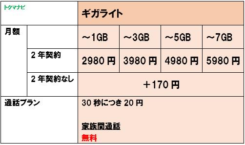 f:id:dragon_post:20200709132015p:plain
