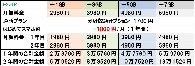 f:id:dragon_post:20200709132306p:plain