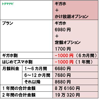 f:id:dragon_post:20200709132327p:plain