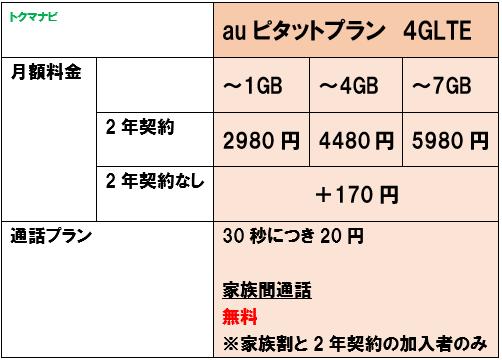 f:id:dragon_post:20200709132924p:plain