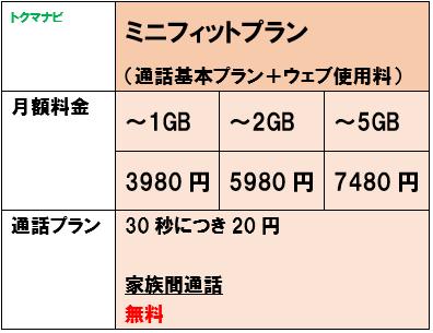 f:id:dragon_post:20200709133621p:plain