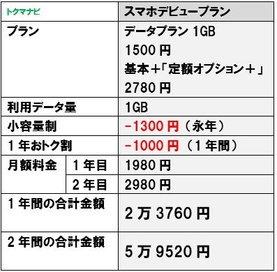 f:id:dragon_post:20200709133853p:plain