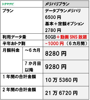 f:id:dragon_post:20200709133941p:plain