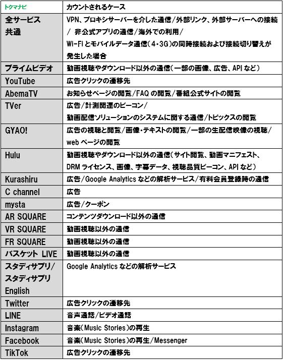 f:id:dragon_post:20200731121718p:plain