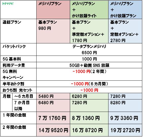 f:id:dragon_post:20200731122528p:plain