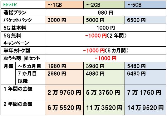 f:id:dragon_post:20200731122648p:plain