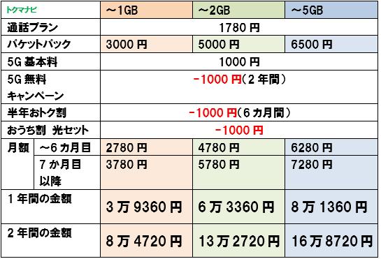 f:id:dragon_post:20200731122707p:plain