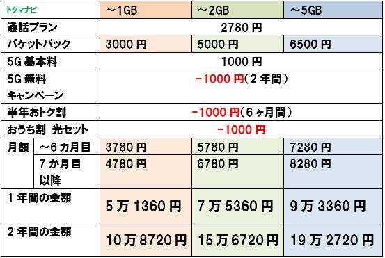 f:id:dragon_post:20200731122731p:plain