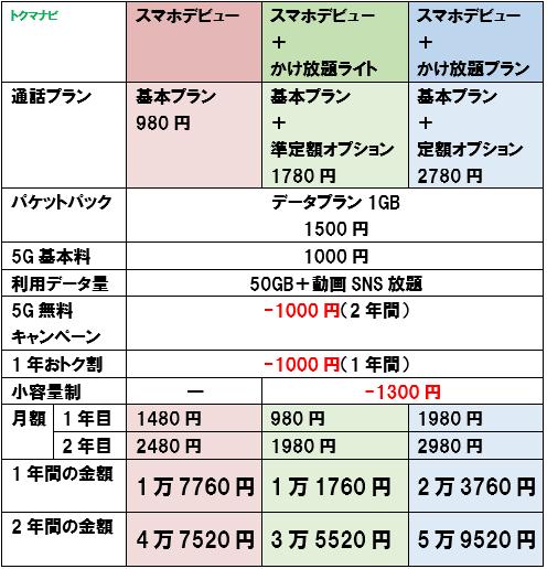 f:id:dragon_post:20200731122812p:plain