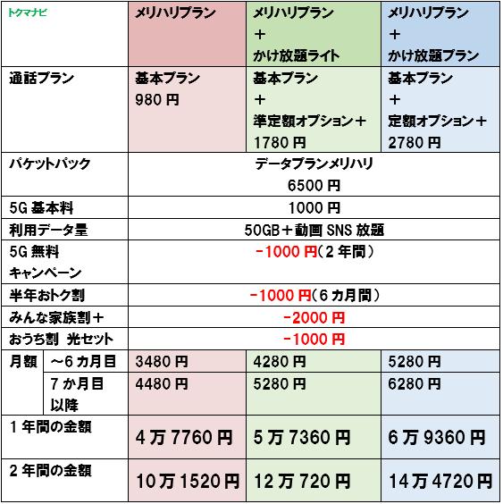 f:id:dragon_post:20200801122129p:plain