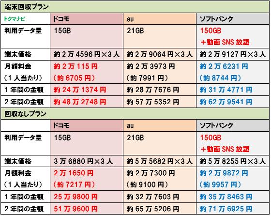 f:id:dragon_post:20200905141142p:plain