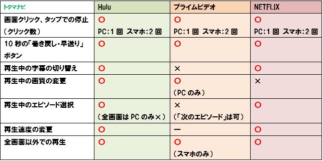 f:id:dragon_post:20210108190236p:plain