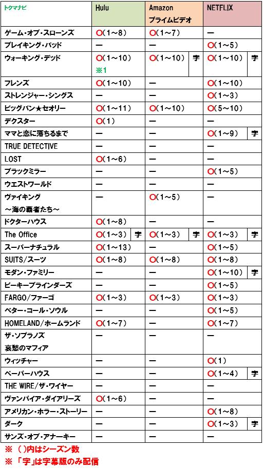 f:id:dragon_post:20210108191020p:plain