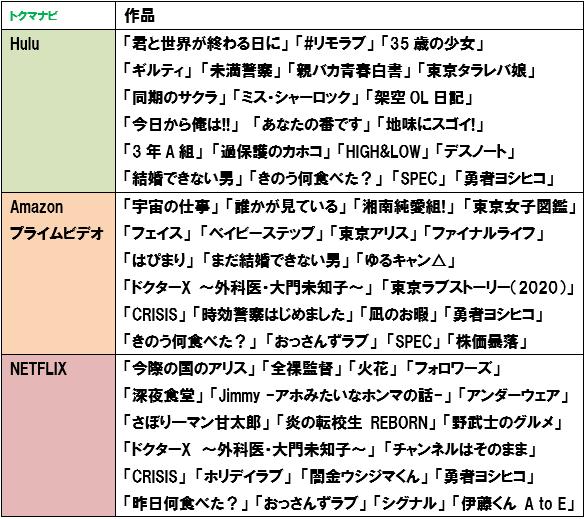 f:id:dragon_post:20210108191358p:plain