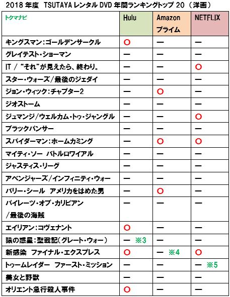 f:id:dragon_post:20210108191708p:plain