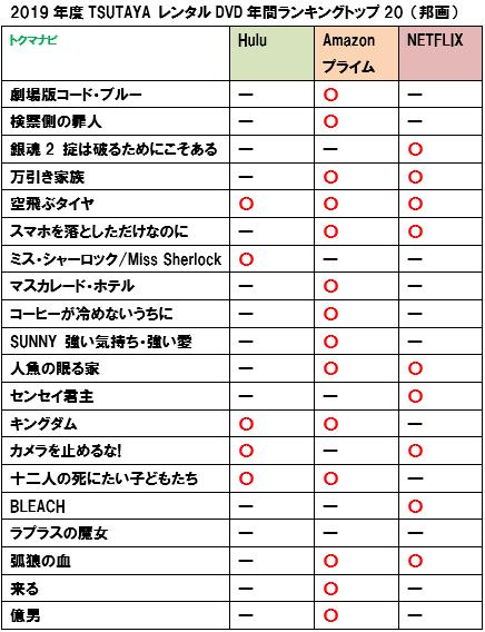 f:id:dragon_post:20210108191900p:plain