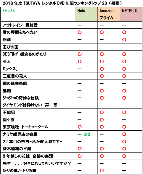 f:id:dragon_post:20210108191929p:plain