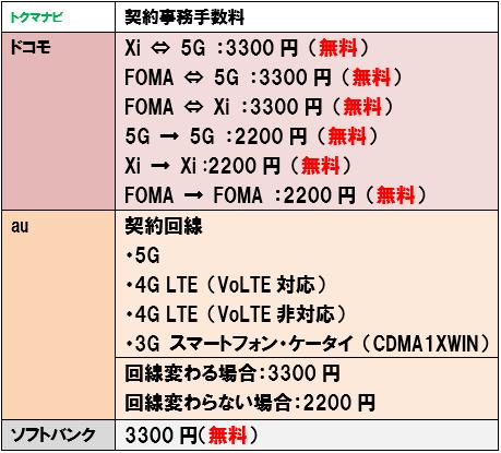 f:id:dragon_post:20210410170630p:plain