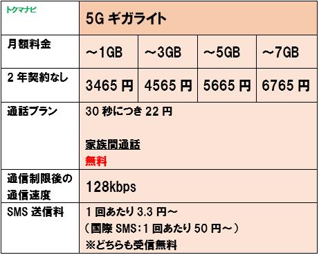 ドコモ 5Gギガライト 月額料金