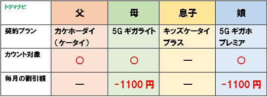 f:id:dragon_post:20210410174357p:plain